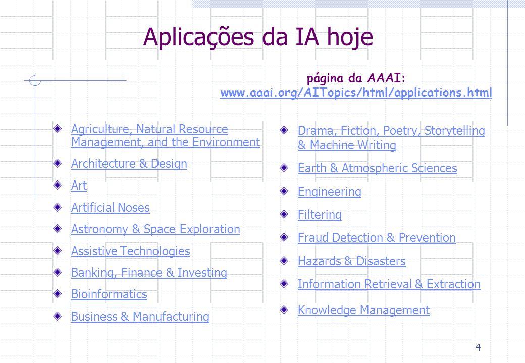 página da AAAI: www.aaai.org/AITopics/html/applications.html