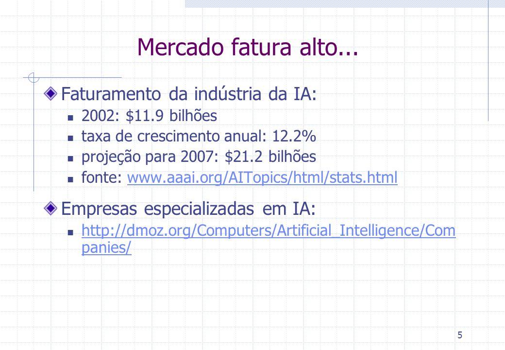 Mercado fatura alto... Faturamento da indústria da IA: