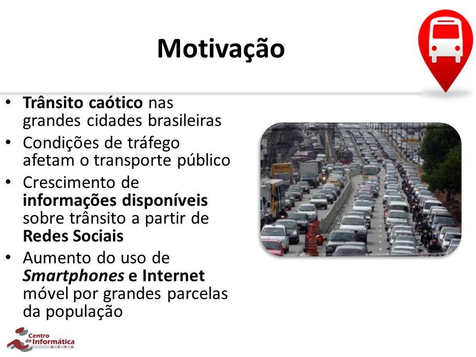 Motivação Trânsito caótico nas grandes cidades brasileiras