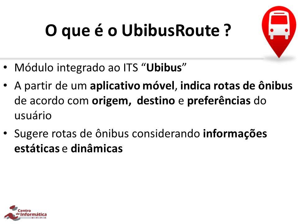 O que é o UbibusRoute Módulo integrado ao ITS Ubibus