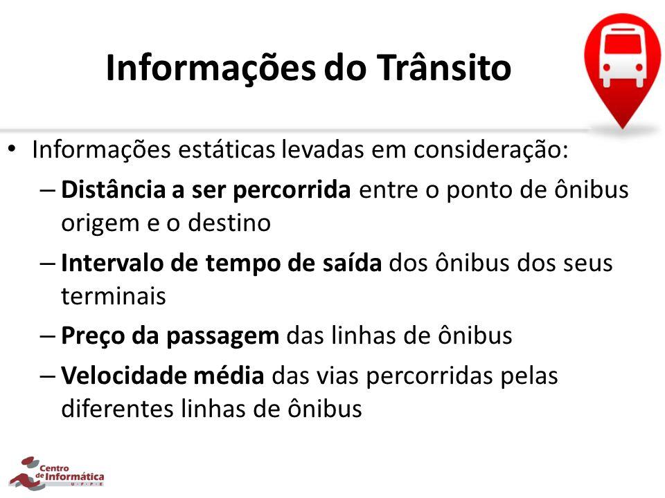 Informações do Trânsito