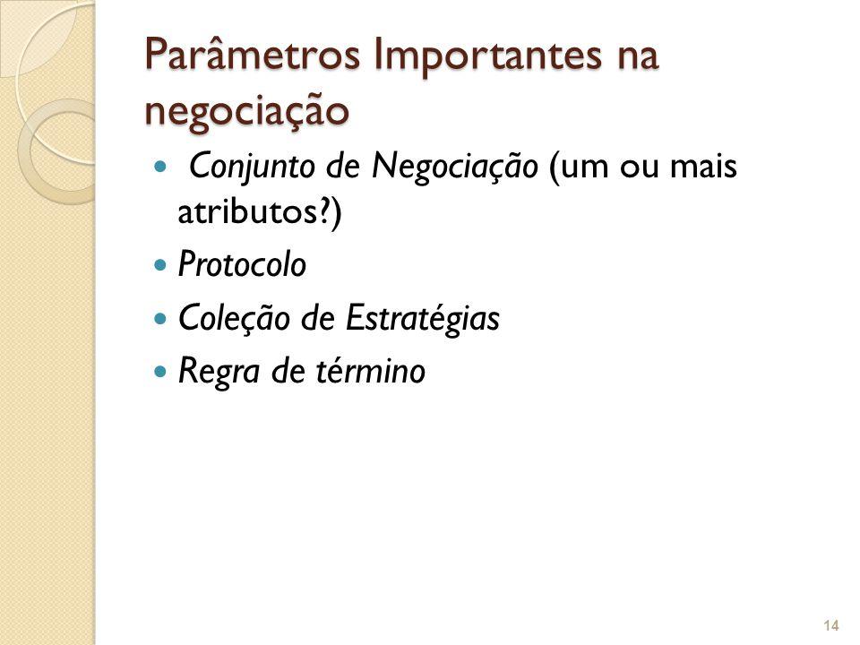 Parâmetros Importantes na negociação