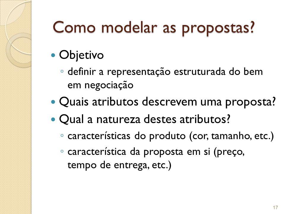 Como modelar as propostas