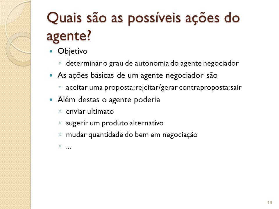 Quais são as possíveis ações do agente