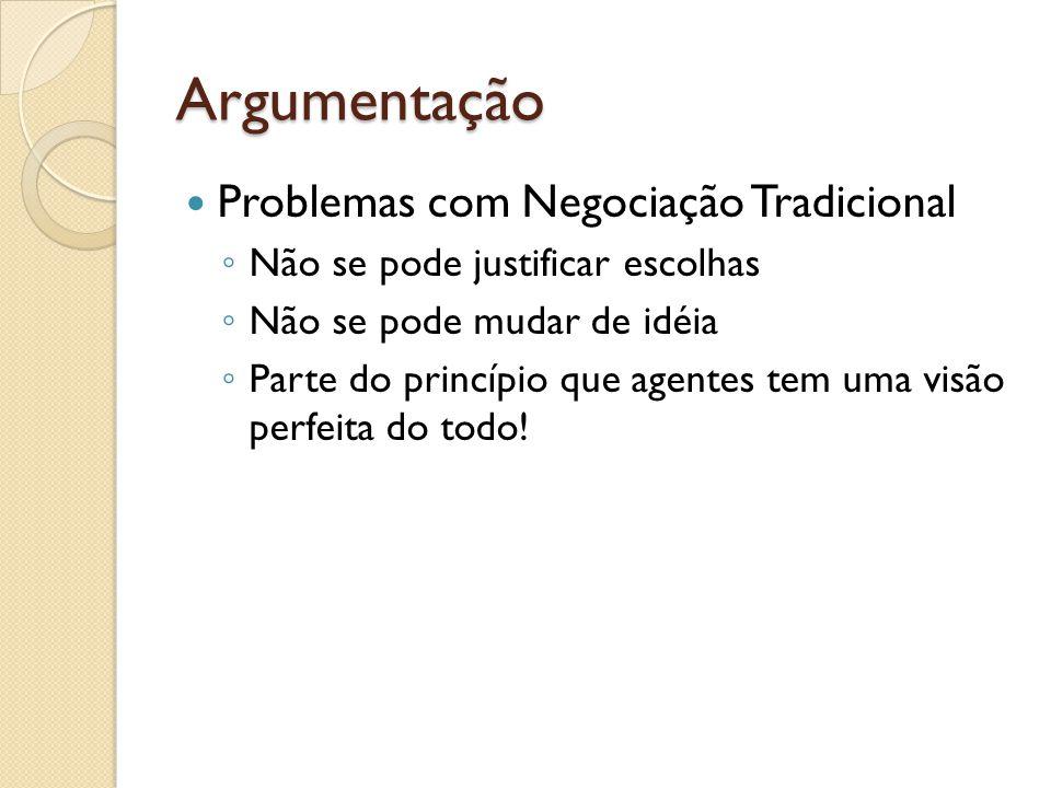Argumentação Problemas com Negociação Tradicional