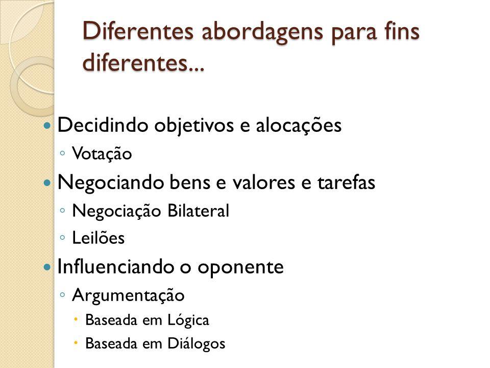 Diferentes abordagens para fins diferentes...