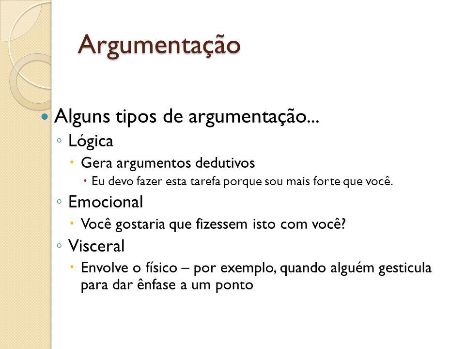 Argumentação Alguns tipos de argumentação... Lógica Emocional Visceral