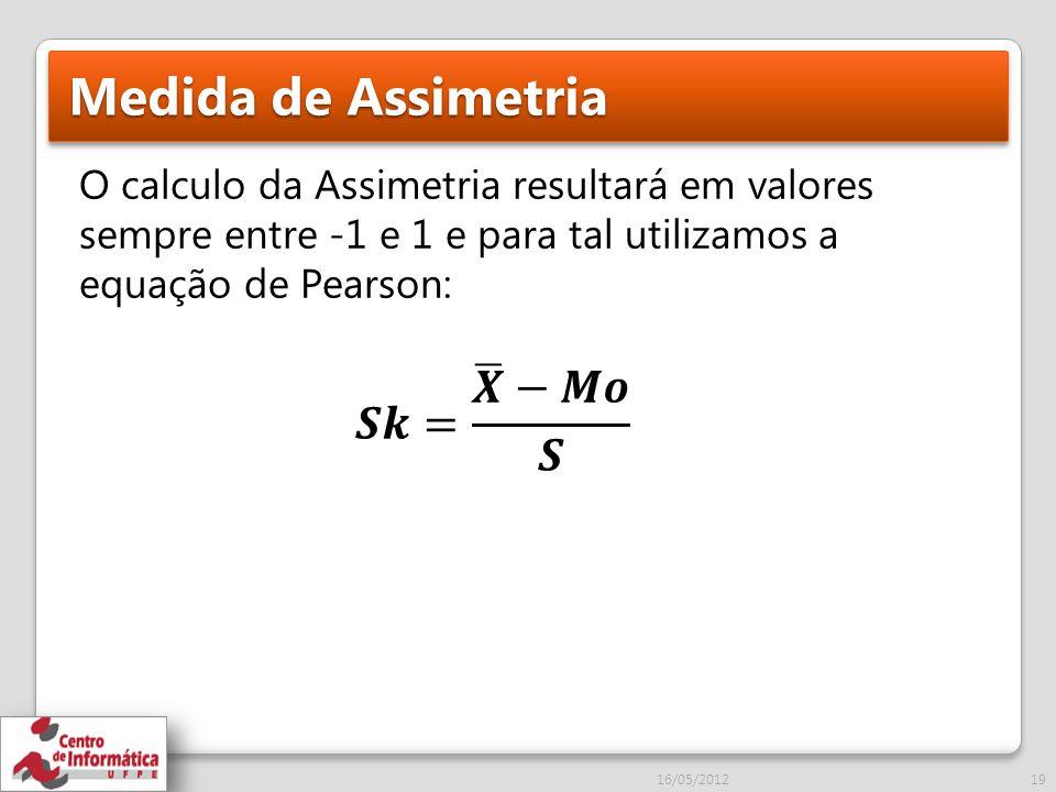 Medida de Assimetria 𝑺𝒌= 𝑿 −𝑴𝒐 𝑺