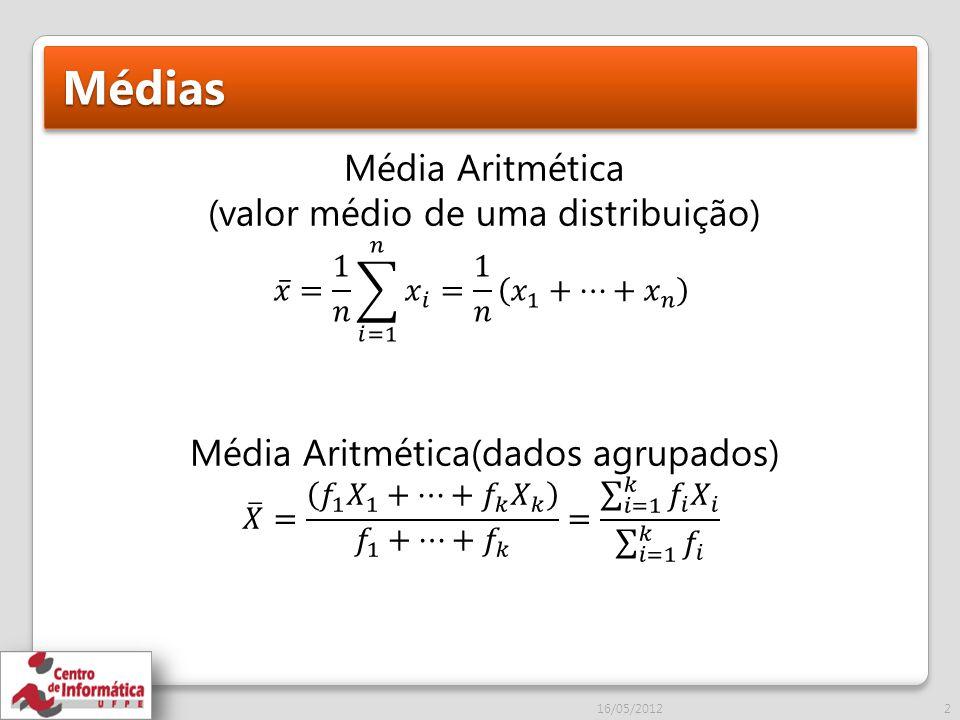 Médias Média Aritmética (valor médio de uma distribuição) Média Aritmética(dados agrupados) 𝑥 = 1 𝑛 𝑖=1 𝑛 𝑥 𝑖 = 1 𝑛 𝑥 1 +…+ 𝑥 𝑛.
