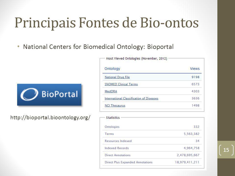 Principais Fontes de Bio-ontos