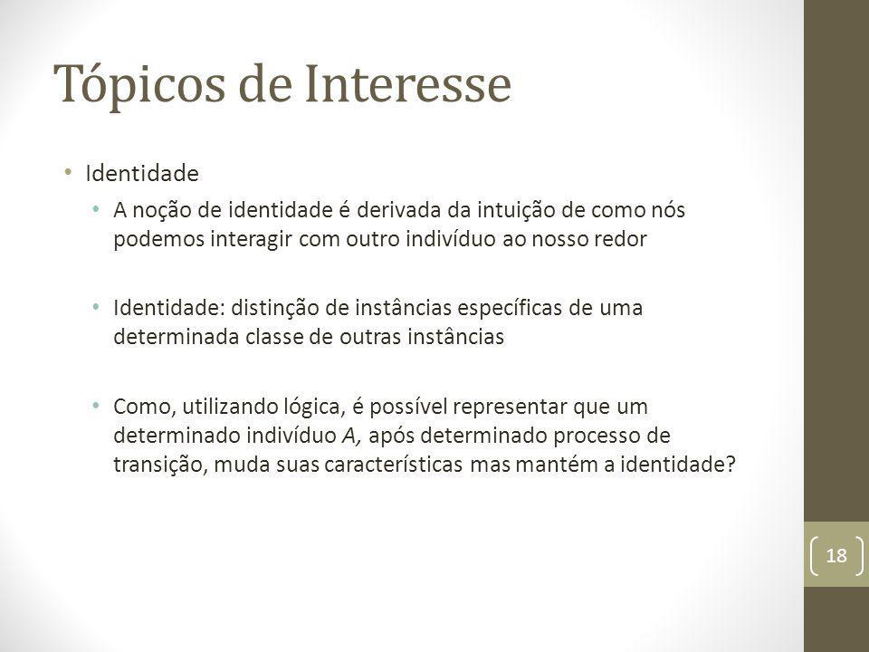 Tópicos de Interesse Identidade