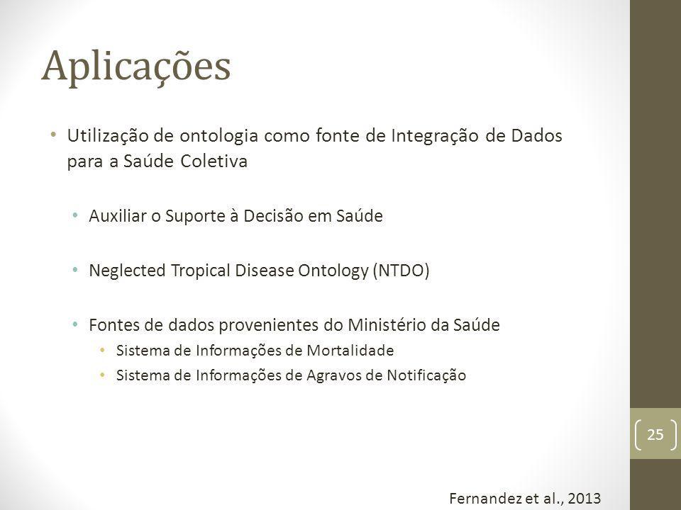 Aplicações Utilização de ontologia como fonte de Integração de Dados para a Saúde Coletiva. Auxiliar o Suporte à Decisão em Saúde.