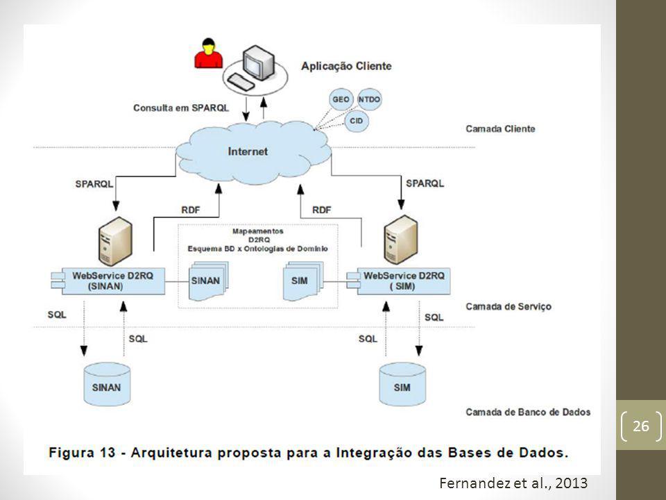 Fernandez et al., 2013