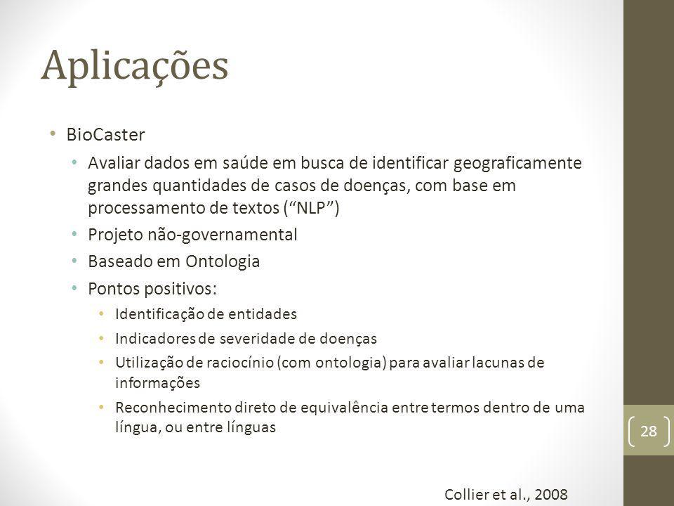 Aplicações BioCaster.