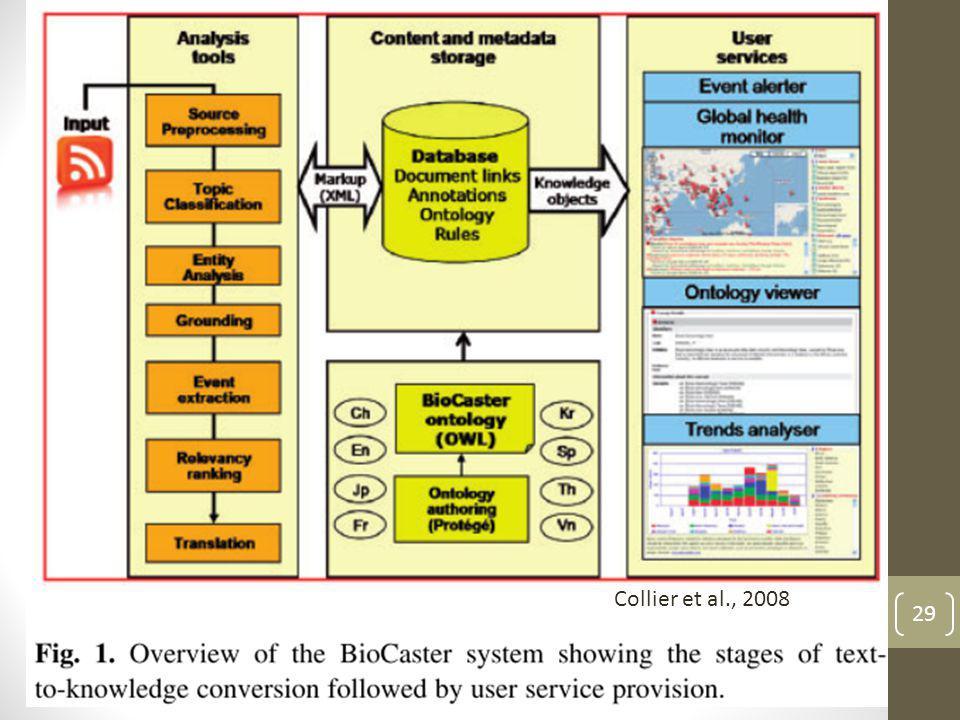 Collier et al., 2008