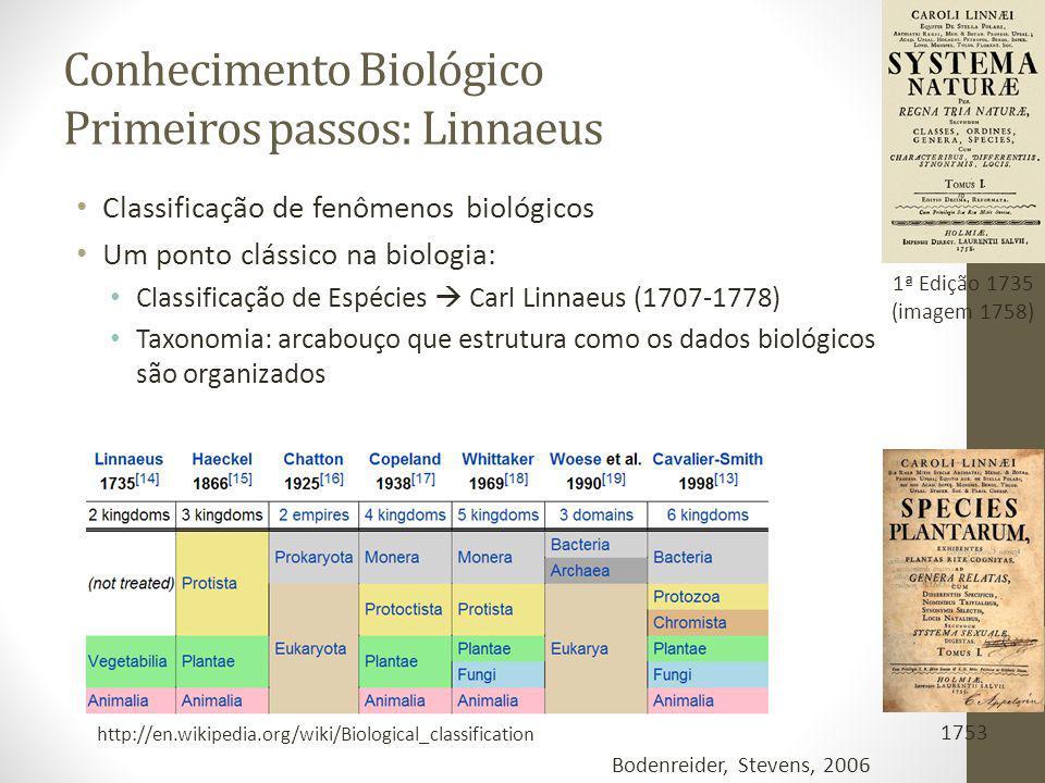 Conhecimento Biológico Primeiros passos: Linnaeus