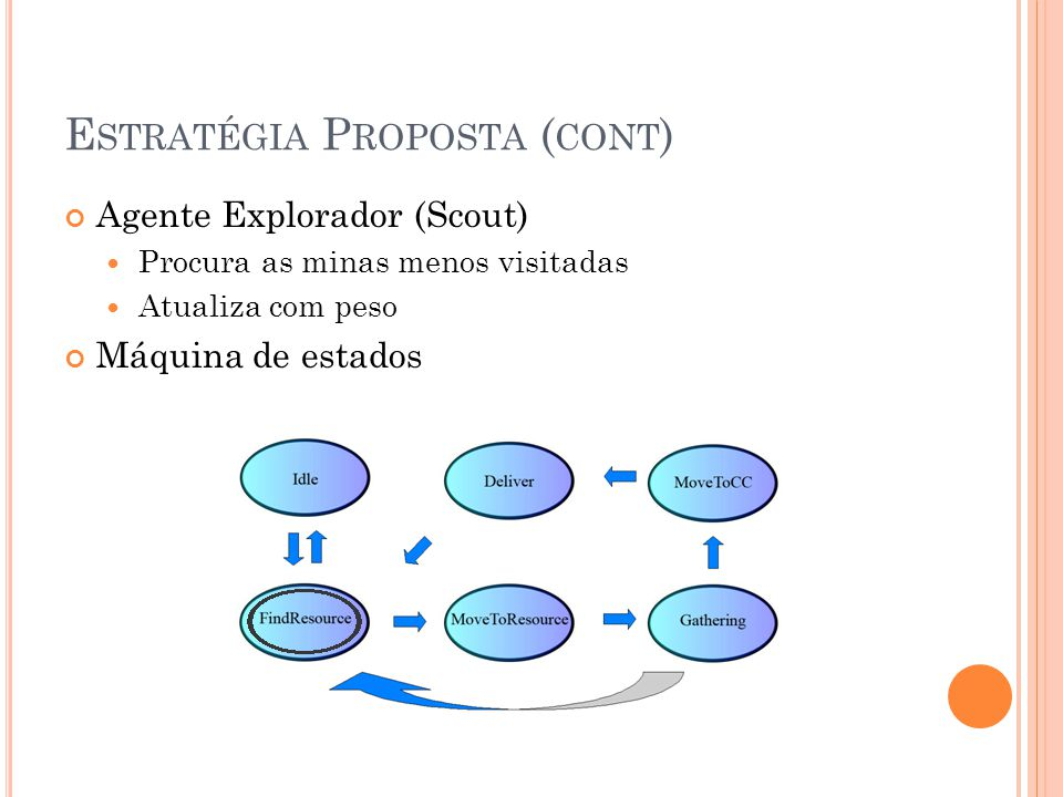 Estratégia Proposta (cont)
