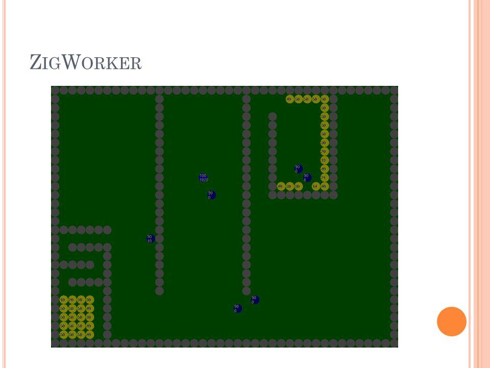 ZigWorker