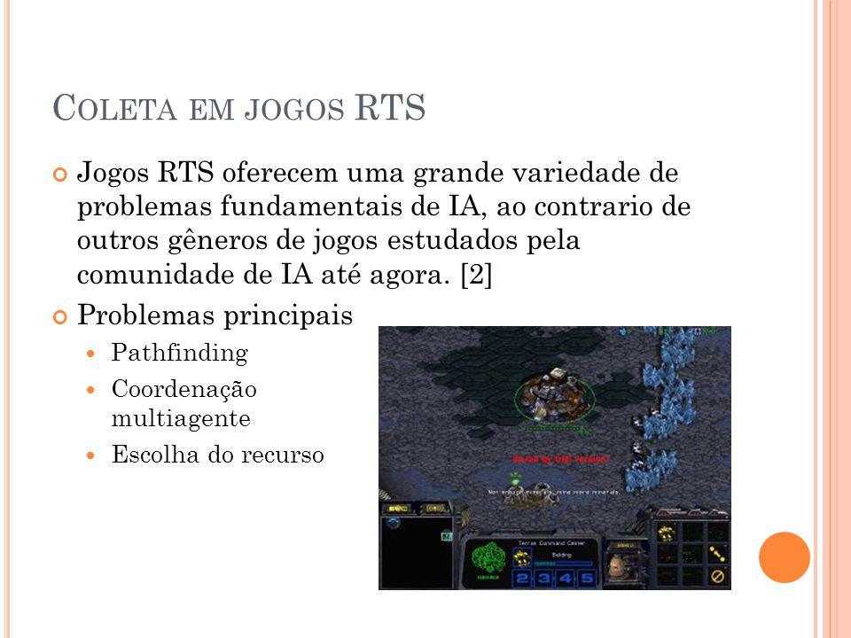 Coleta em jogos RTS