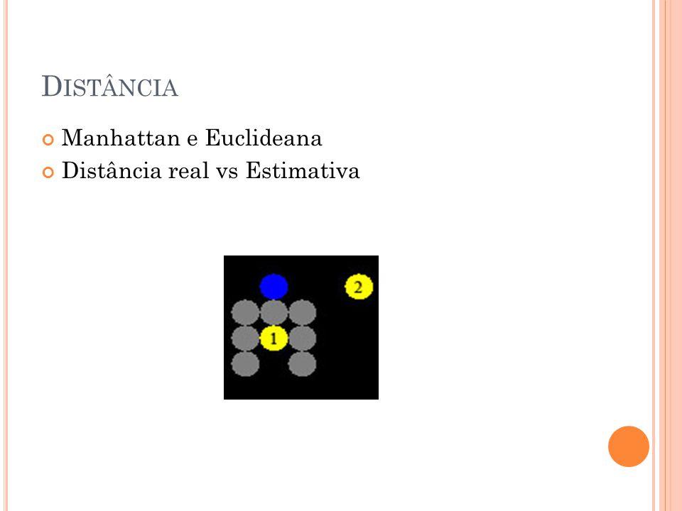 Distância Manhattan e Euclideana Distância real vs Estimativa