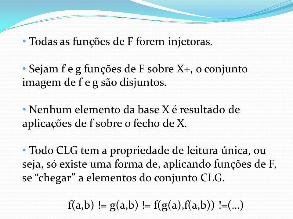 Todas as funções de F forem injetoras.