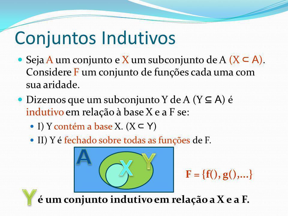é um conjunto indutivo em relação a X e a F.