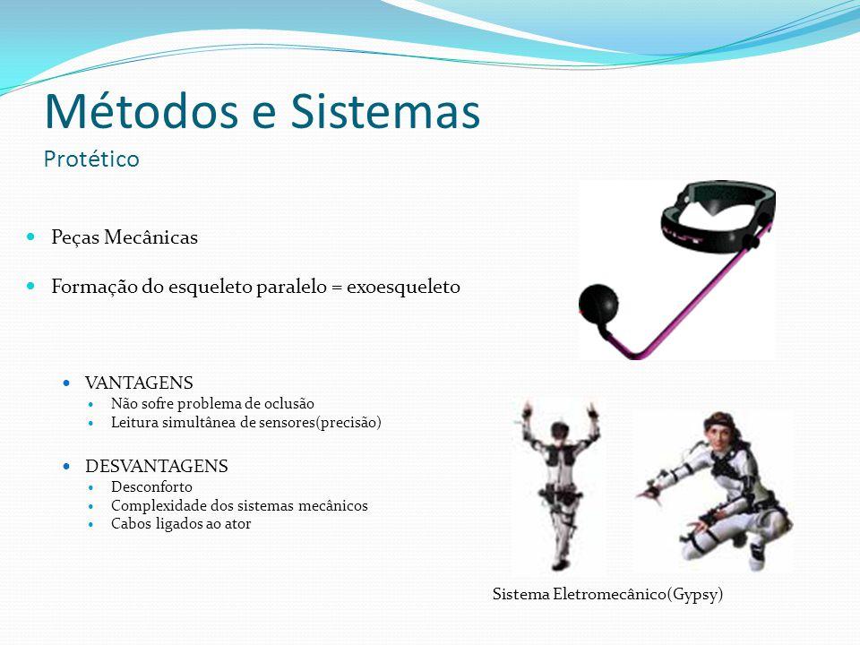 Métodos e Sistemas Protético