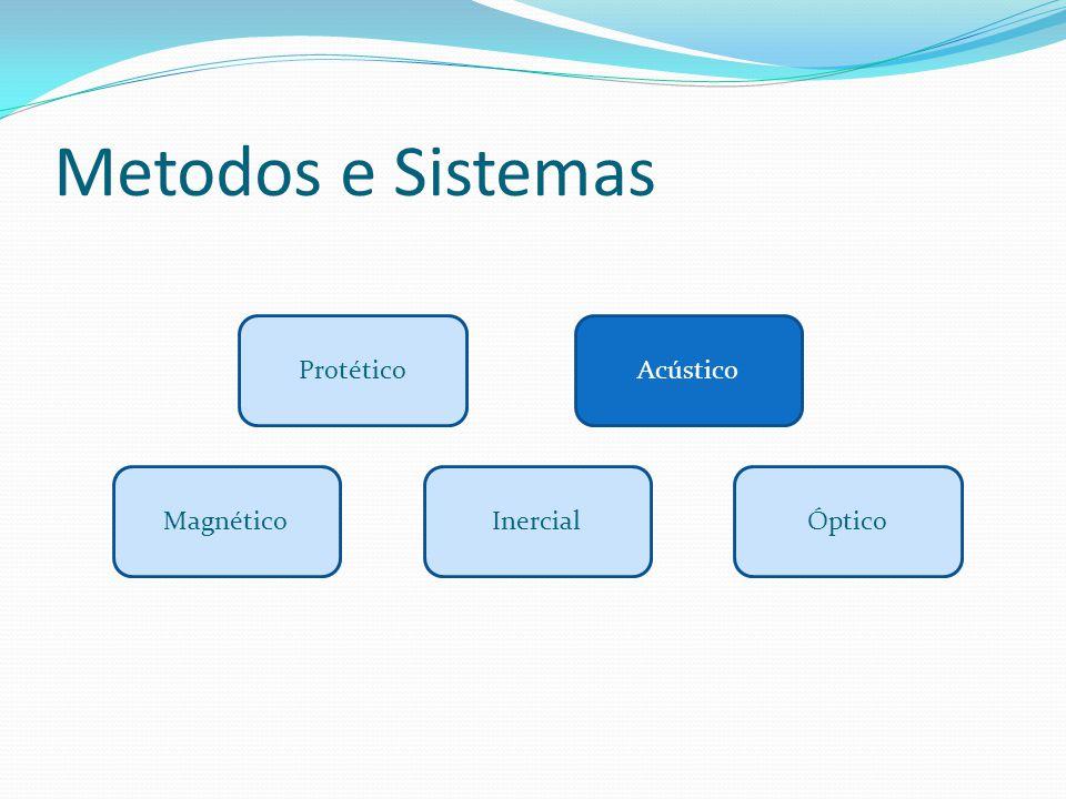 Metodos e Sistemas Protético Acústico Magnético Inercial Óptico