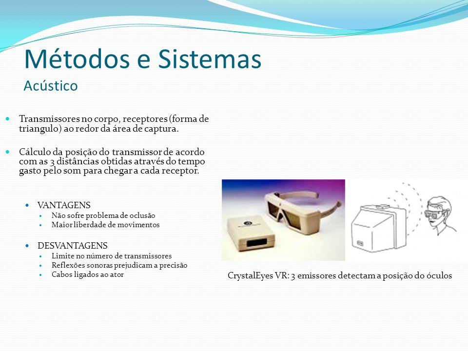 Métodos e Sistemas Acústico