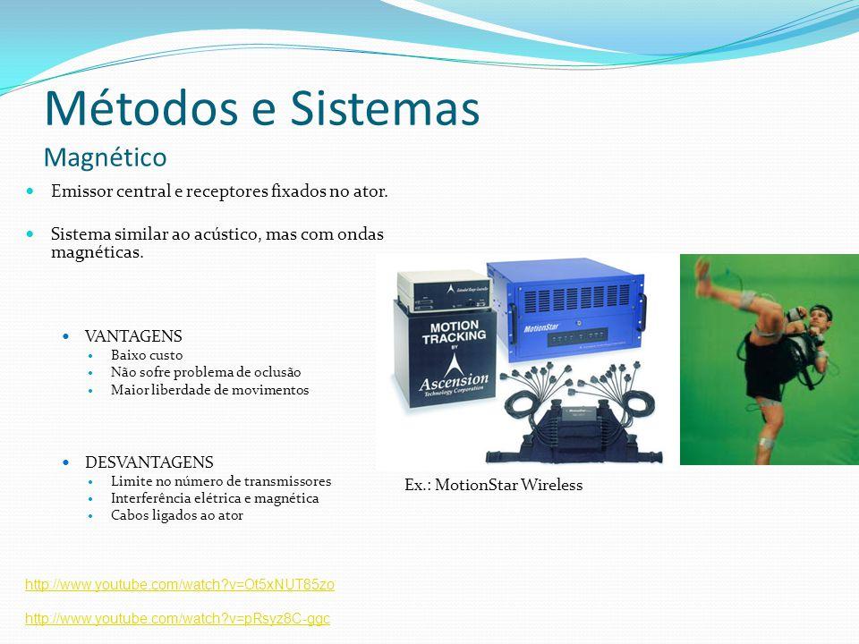 Métodos e Sistemas Magnético