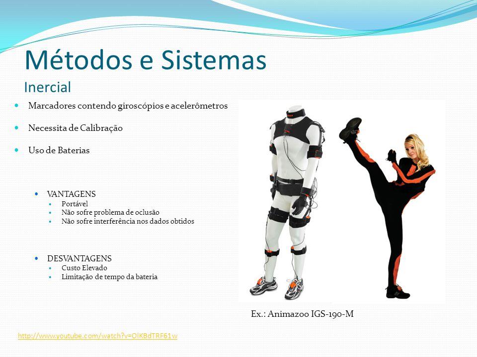 Métodos e Sistemas Inercial