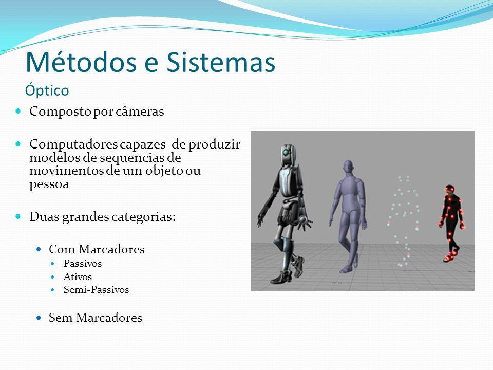 Métodos e Sistemas Óptico