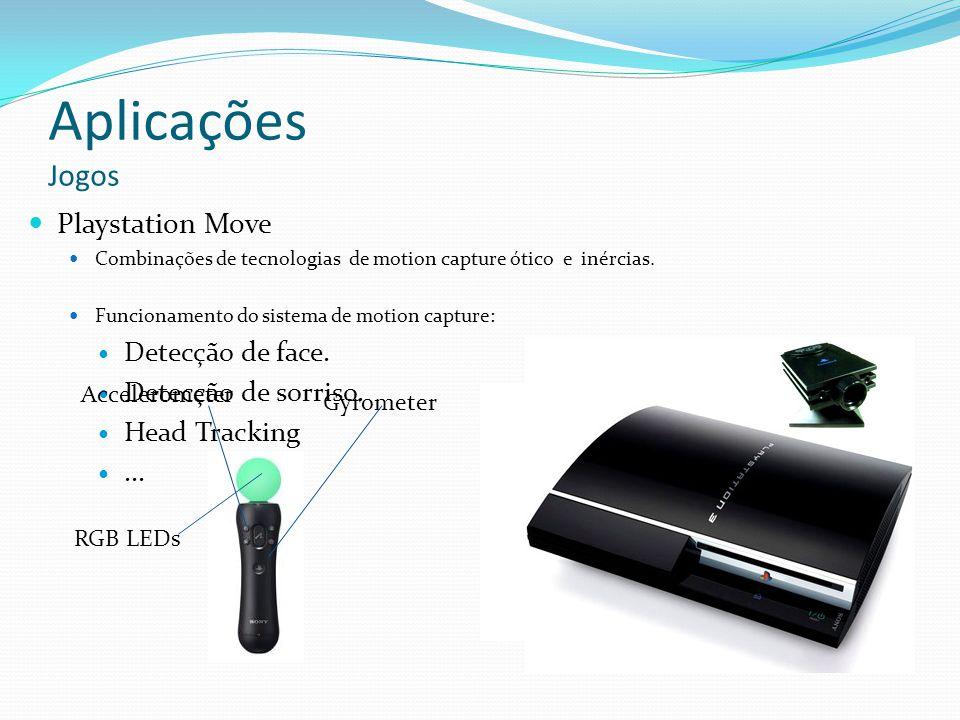 Aplicações Jogos Playstation Move Detecção de face.