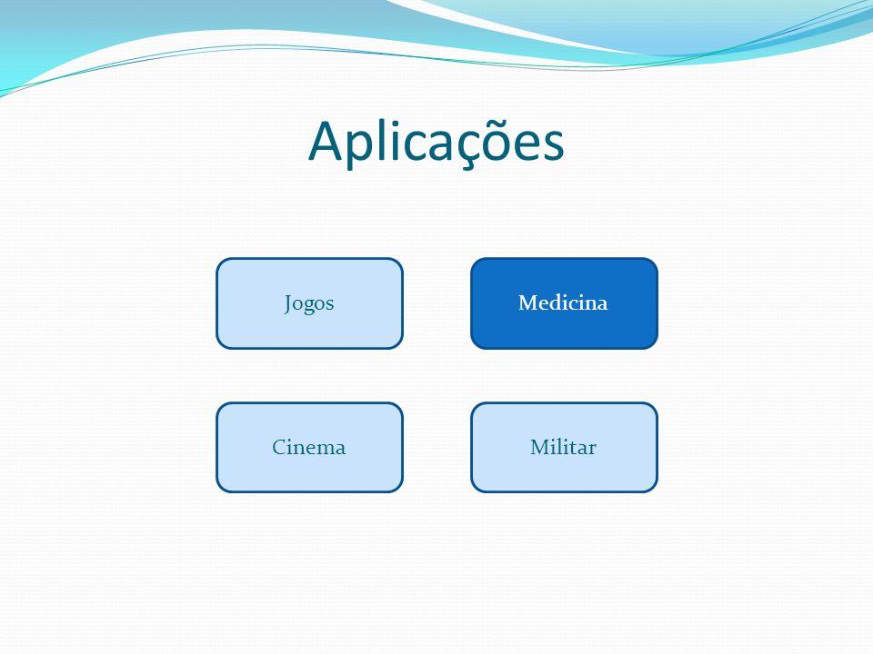 Aplicações Jogos Medicina Cinema Militar
