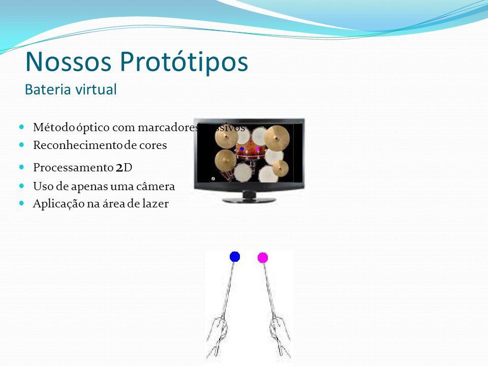 Nossos Protótipos Bateria virtual