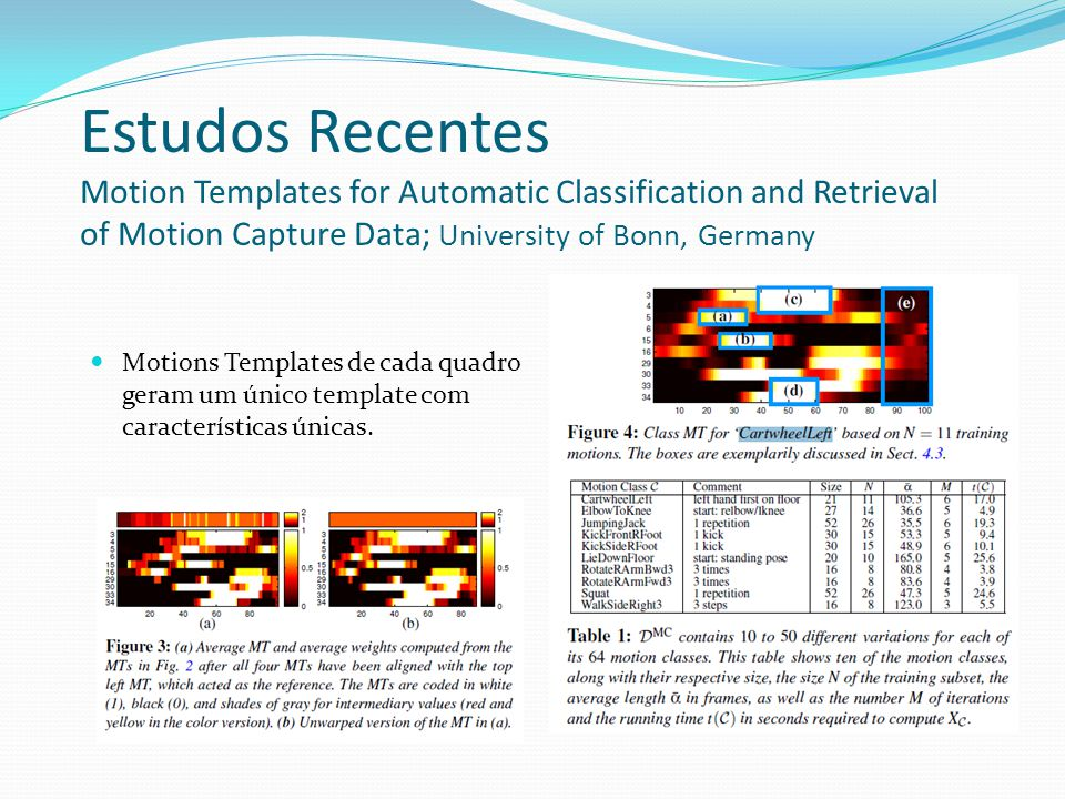Estudos Recentes Motion Templates for Automatic Classification and Retrieval of Motion Capture Data; University of Bonn, Germany
