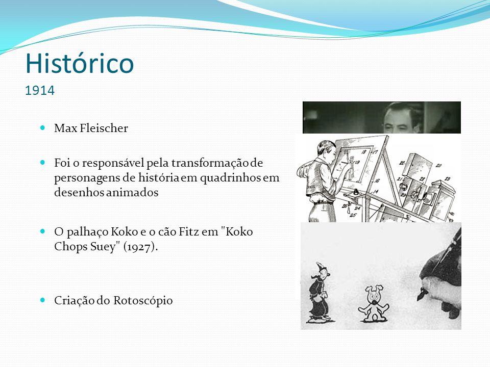 Histórico 1914 Max Fleischer