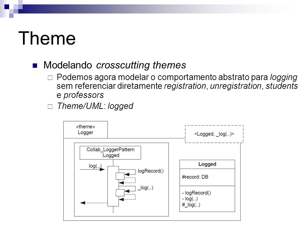 Theme Modelando crosscutting themes
