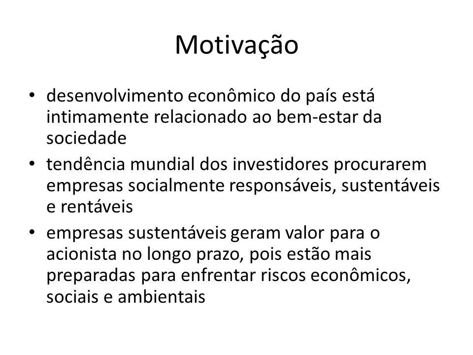Motivação desenvolvimento econômico do país está intimamente relacionado ao bem-estar da sociedade.