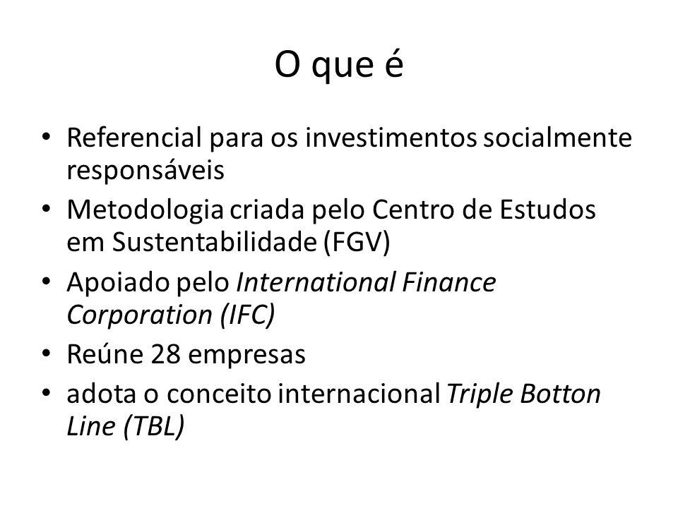 O que é Referencial para os investimentos socialmente responsáveis