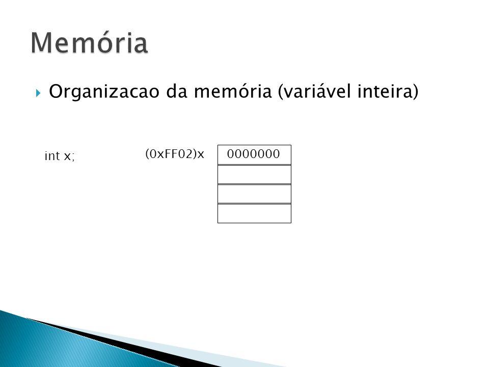 Memória Organizacao da memória (variável inteira) int x; (0xFF02)x