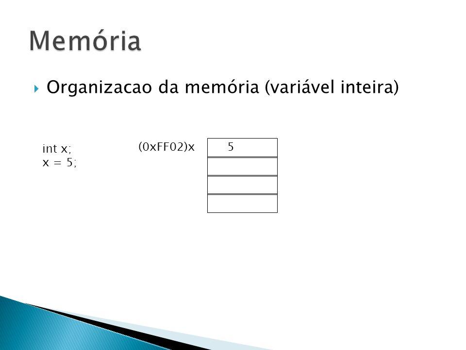 Memória Organizacao da memória (variável inteira) int x; x = 5;