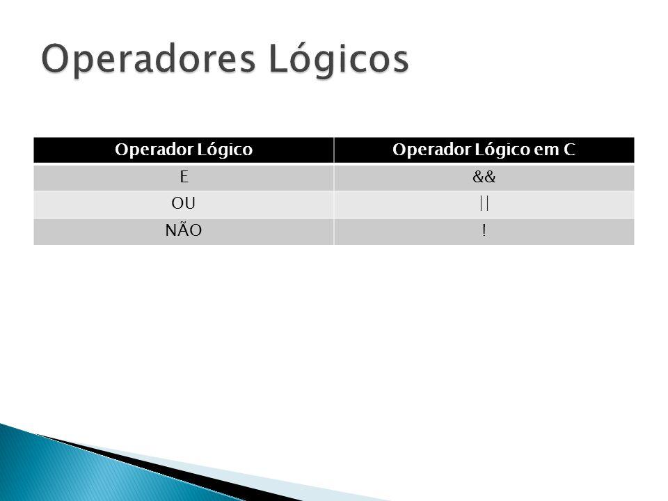 Operadores Lógicos Operador Lógico Operador Lógico em C E && OU || NÃO