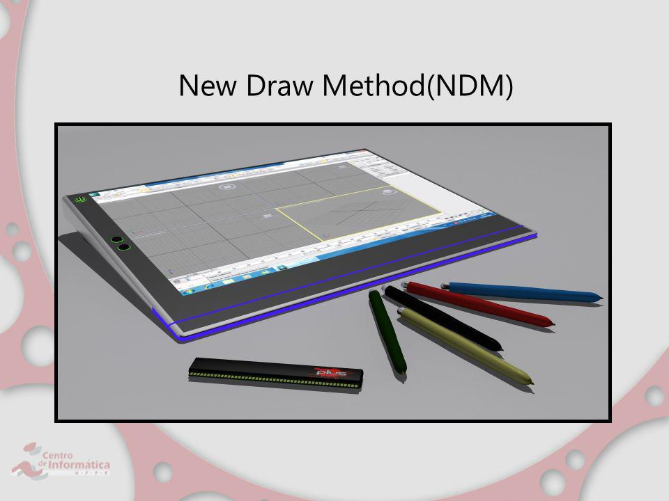 New Draw Method(NDM)