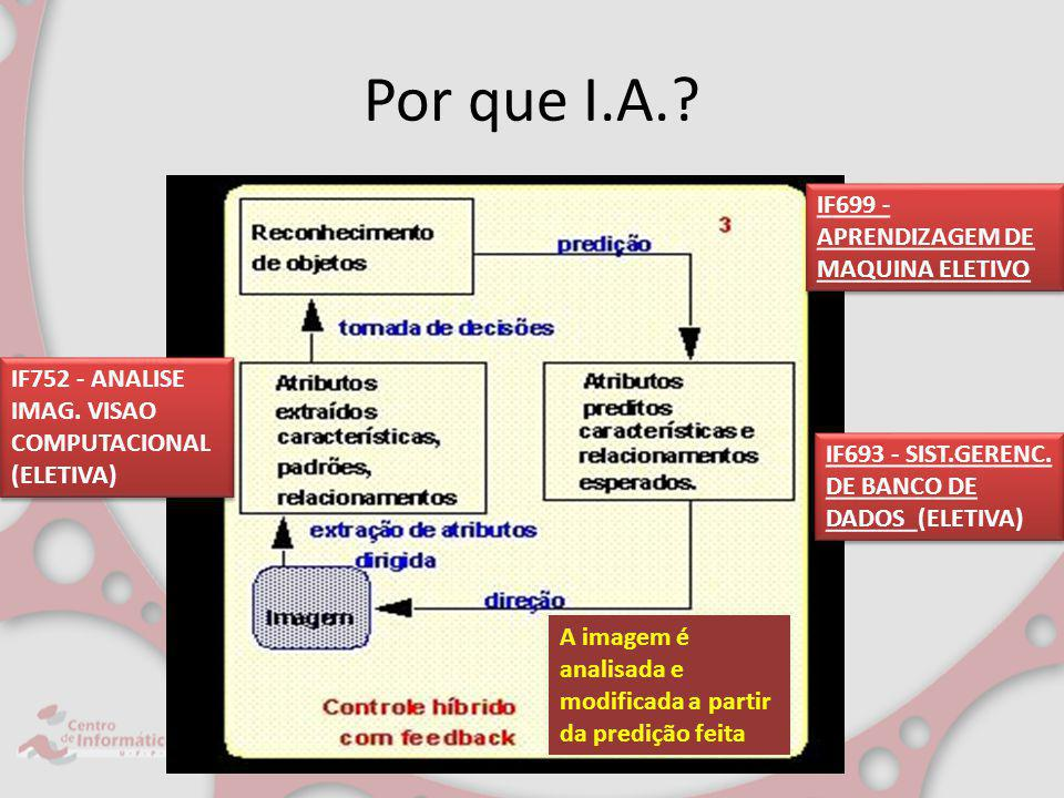 Por que I.A. IF699 - APRENDIZAGEM DE MAQUINA ELETIVO