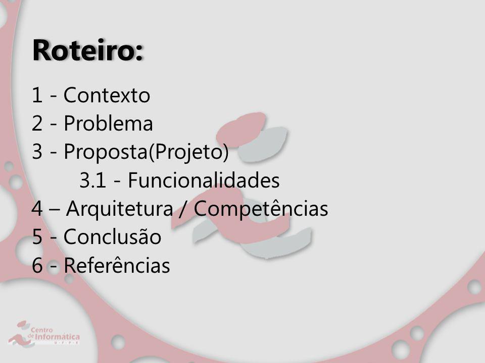 Roteiro: 1 - Contexto 2 - Problema 3 - Proposta(Projeto) 3.1 - Funcionalidades 4 – Arquitetura / Competências 5 - Conclusão 6 - Referências