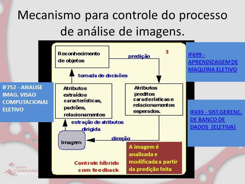 Mecanismo para controle do processo de análise de imagens.