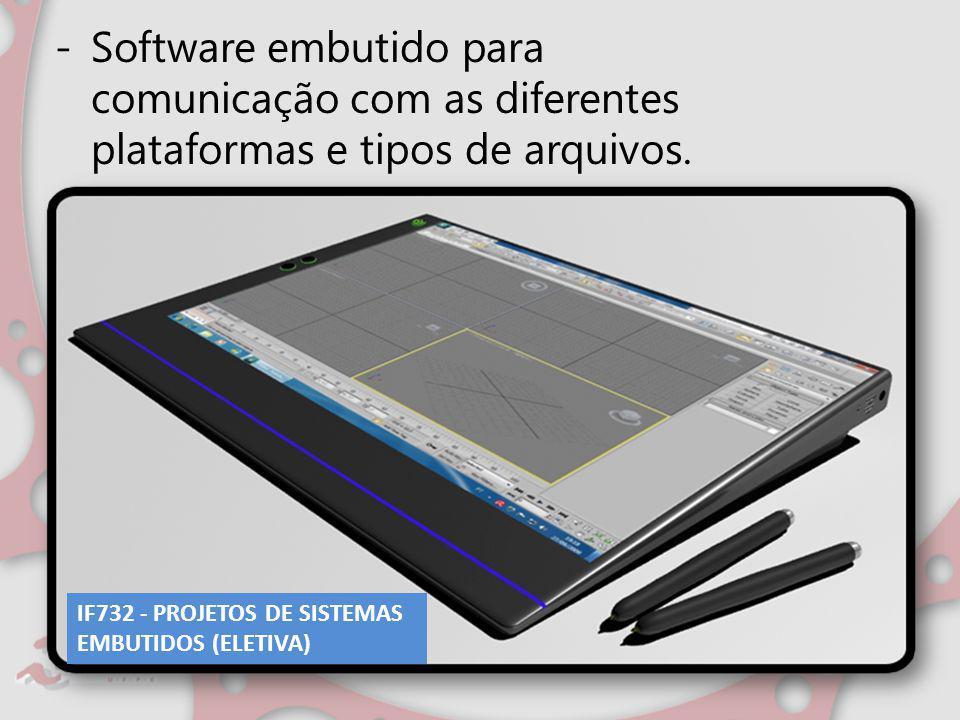 Software embutido para comunicação com as diferentes plataformas e tipos de arquivos.