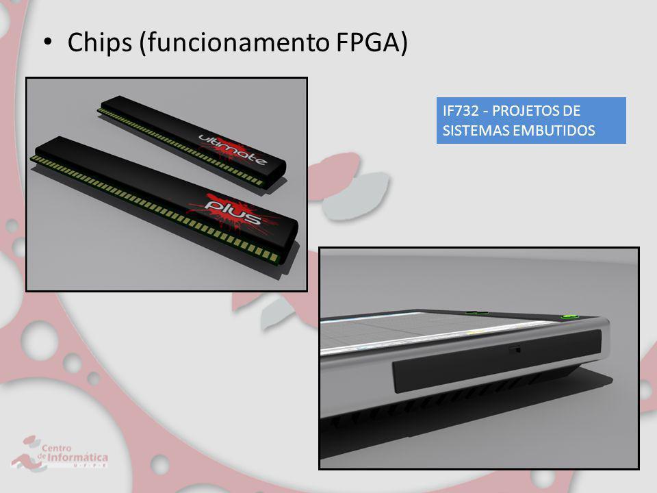 Chips (funcionamento FPGA)