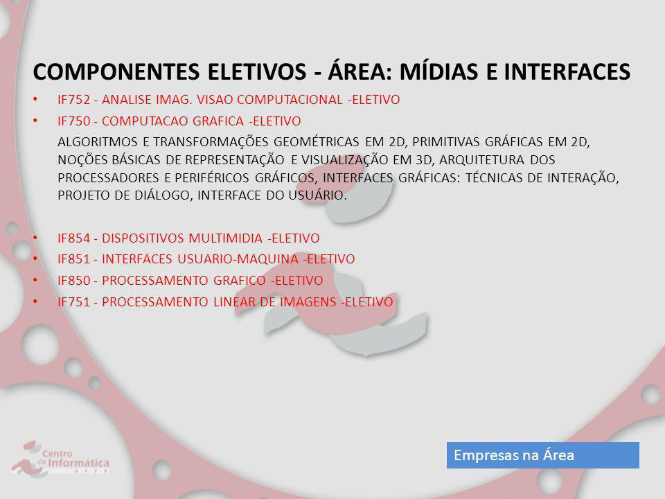 COMPONENTES ELETIVOS - ÁREA: MÍDIAS E INTERFACES